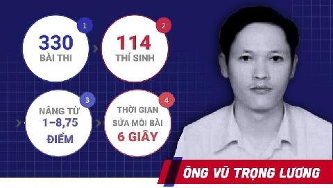 Người sửa điểm thi Vũ Trọng Lương là ai?
