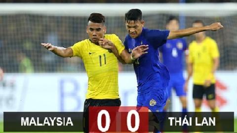 Malaysia 0-0 Thái Lan (Lượt đi bán kết AFF Cup 2018)