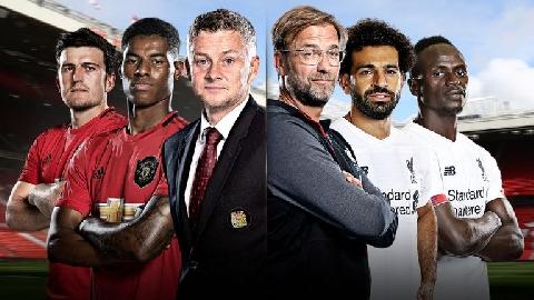 Man Utd - Liverpool: Trận chiến vì danh dự